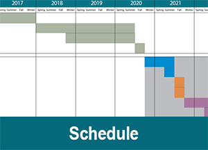 station-4-schedule-button